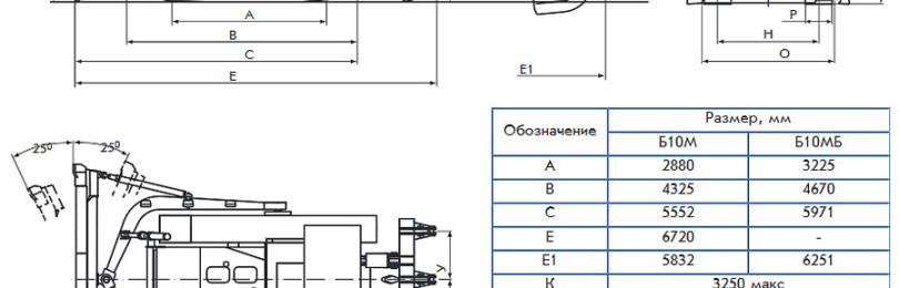 Бульдозер б10м: технические характеристики