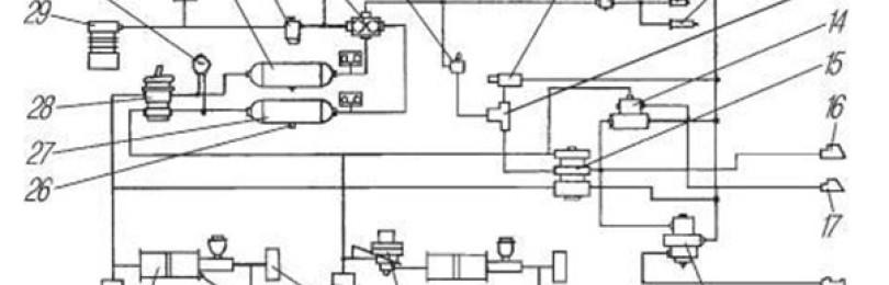 Тормозная система урал 4320: устройство, прокачка, схема