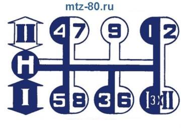 Подробная схема переключения передач МТЗ-80