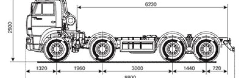 Камаз 65201: технические характеристики