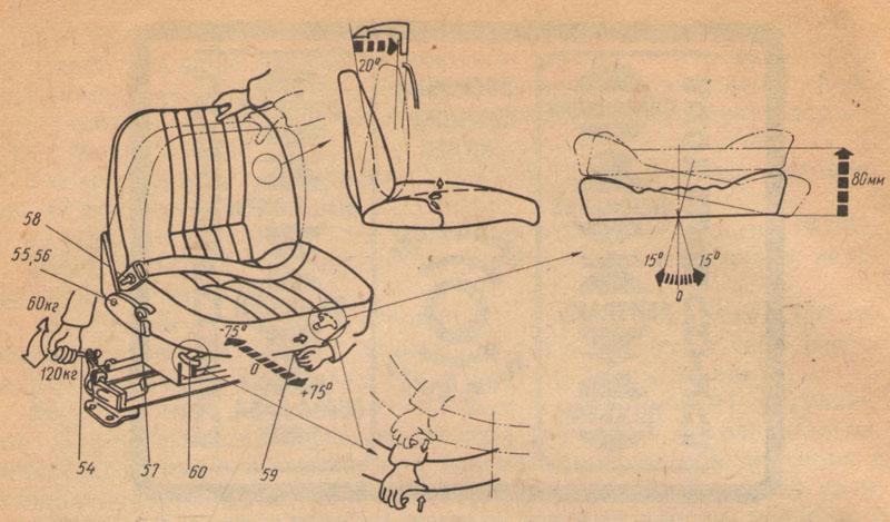 Органы управления сиденьем