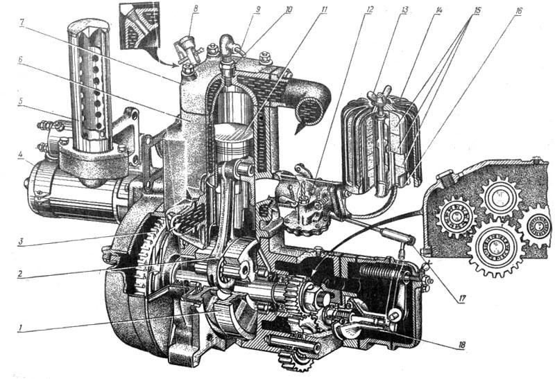 Пусковой двигатель ПД-10 трактора МТЗ