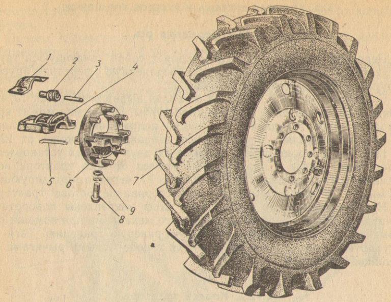 Ведущие колёса