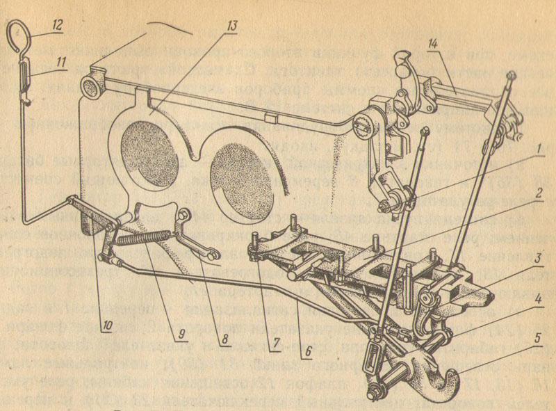 Гидрофицированный прицепной крюк