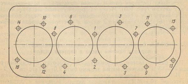 Последовательность затяжки болтов головки цилиндров
