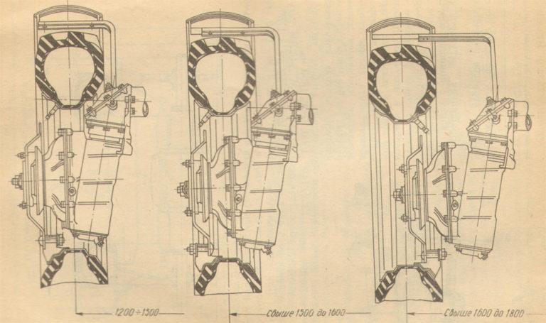 Схема установки передних колес трактора МТЗ-82, МТЗ-82л, МТЗ-82н, МТЗ-82ЛН на различную колею.