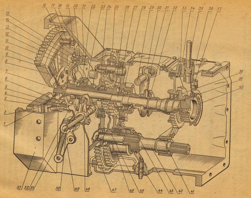 Муфта сцепления трактора МТЗ, схема