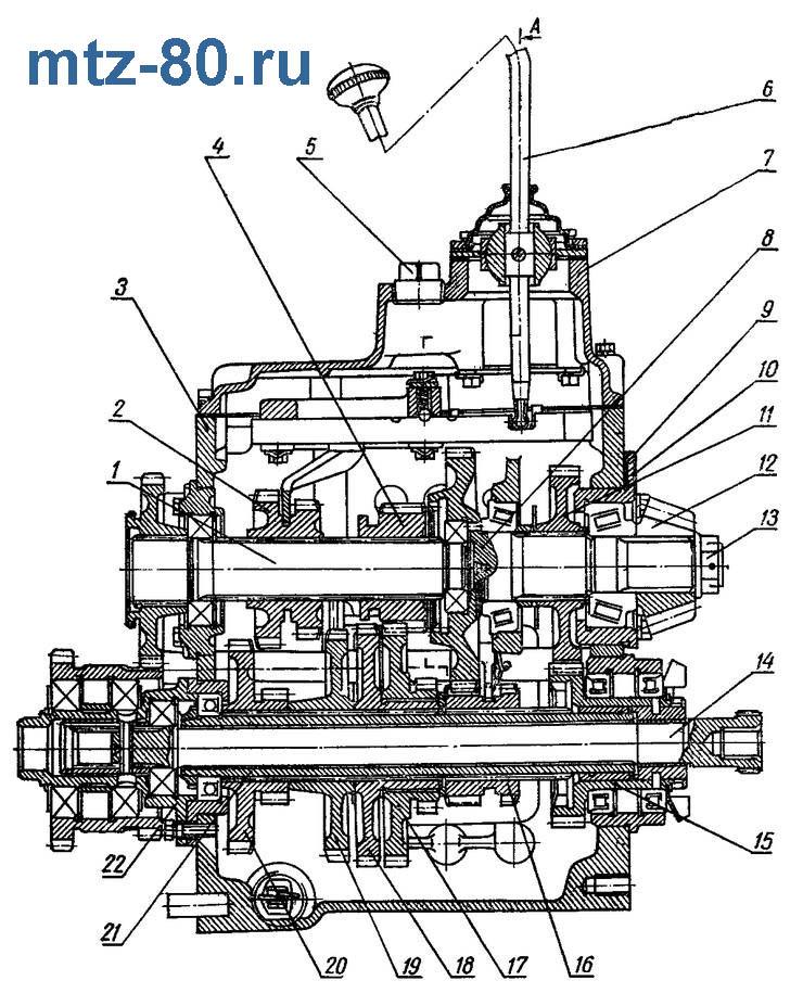 Схема коробки передач трактора МТЗ продольный разрез