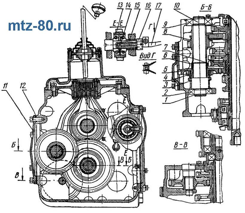 Схема коробки передач трактора МТЗ в разрезе