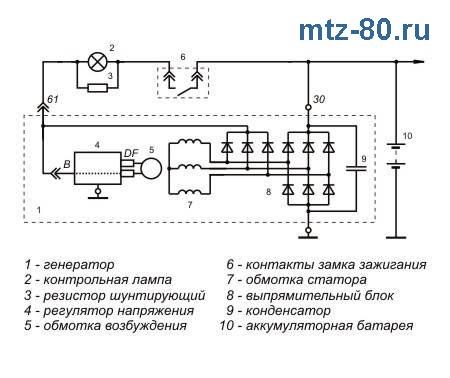 Схема подключения электроцепи трактора МТЗ - 80, 82 и его модификаций