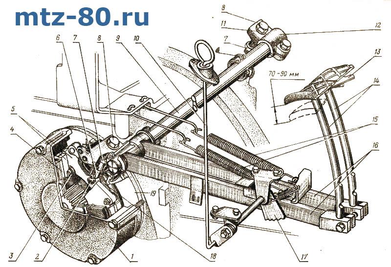 Схема тормозной системы трактора МТЗ-82