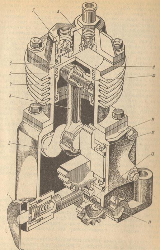Схема пневмосистемы МТЗ