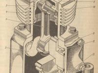Схема компрессора типа А29.01
