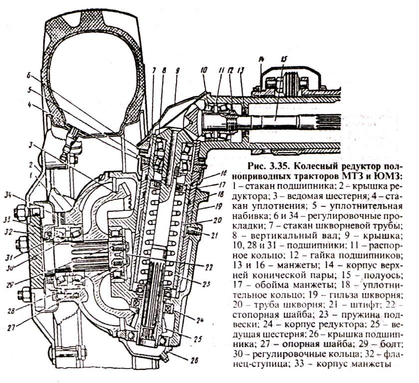 Схема устройства бортового редуктора МТЗ