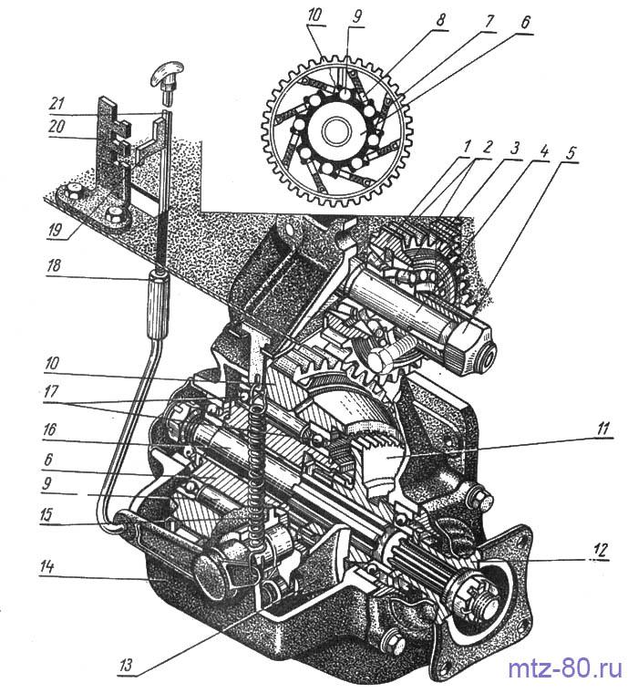 Схема раздаточной коробки МТЗ