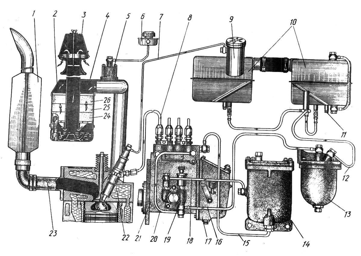 Топливная система МТЗ-80