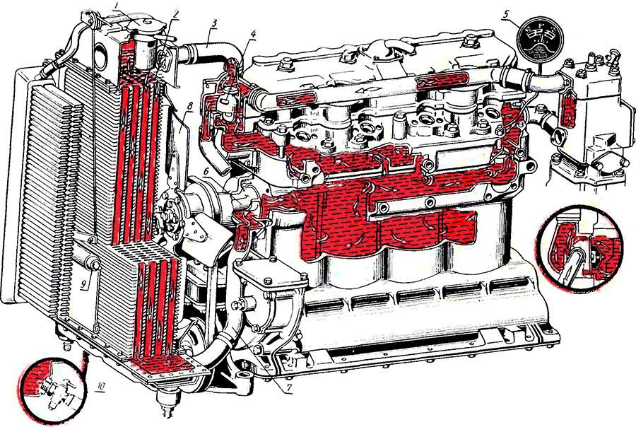 МТЗ-82-схема системы охлаждения