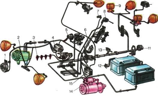 Пример электропроводки МТЗ-50