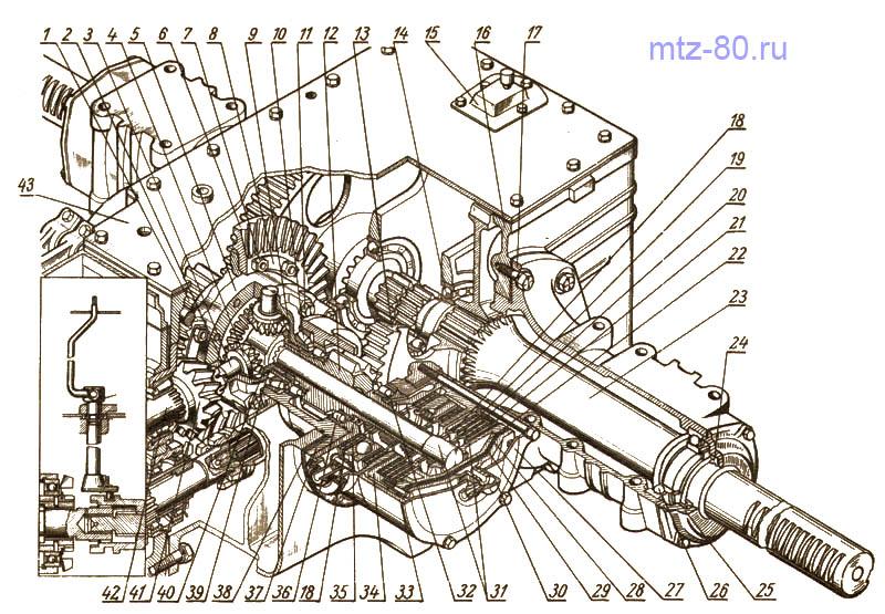 Схема заднего моста трактора МТЗ-80