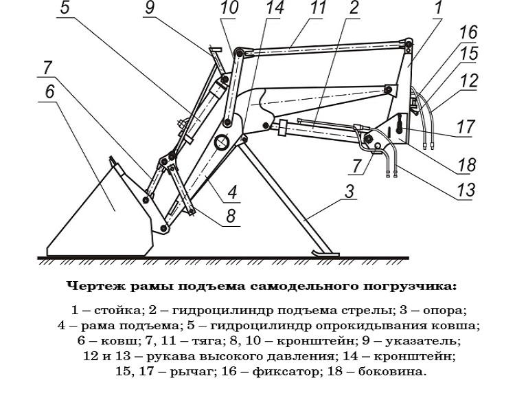 Схема изготовления КУН на тратор МТЗ