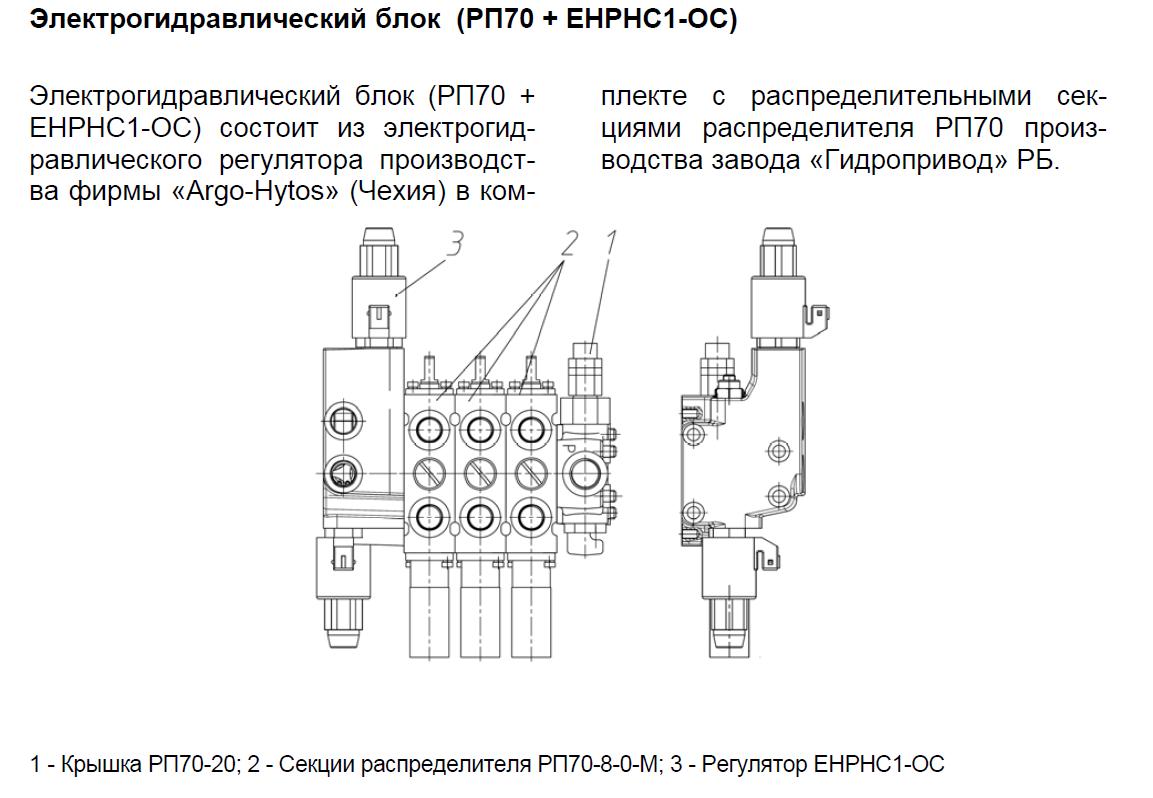 Электрогидравлический блок (РП70 + ЕНРНС1-ОС)