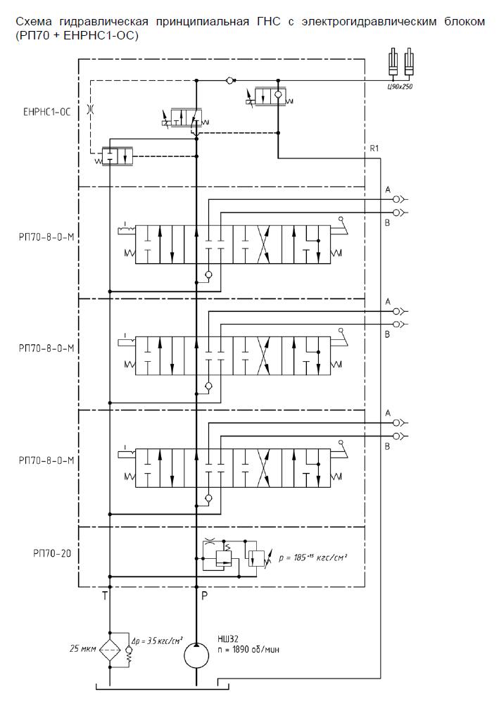 Схема гидравлическая принципиальная ГНС с электрогидравлическим блоком (РП70 + ЕНРНС1-ОС)